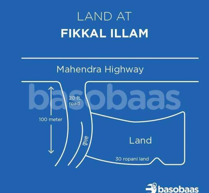 Land on Sale at Fikal