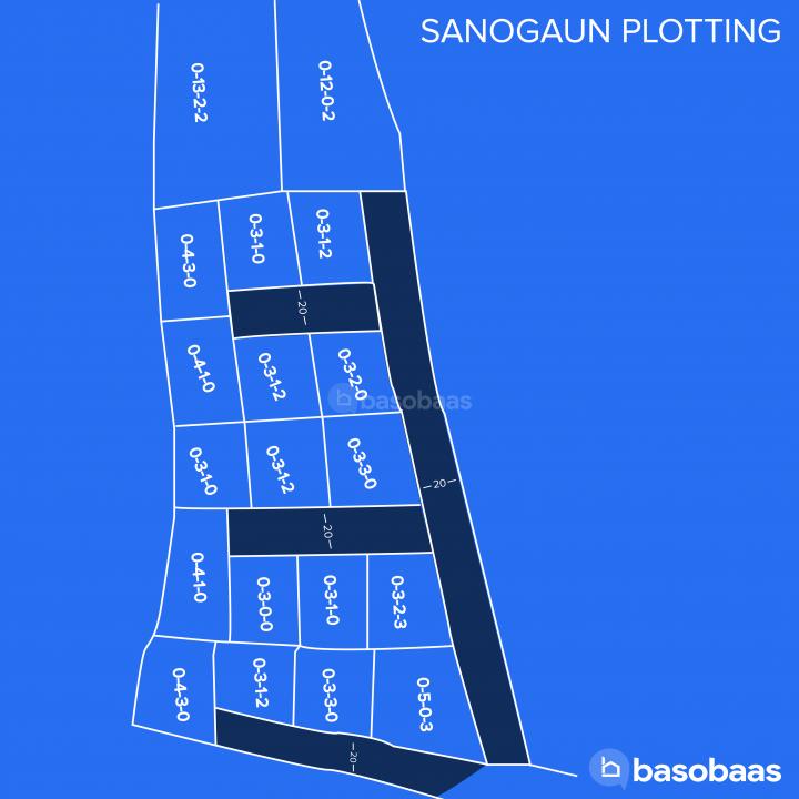 Land on Sale at Sano Gaun