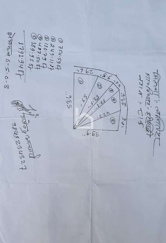 Land for Sale in Harisiddhi