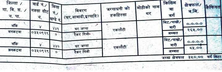 Land for Sale in Kohalpur