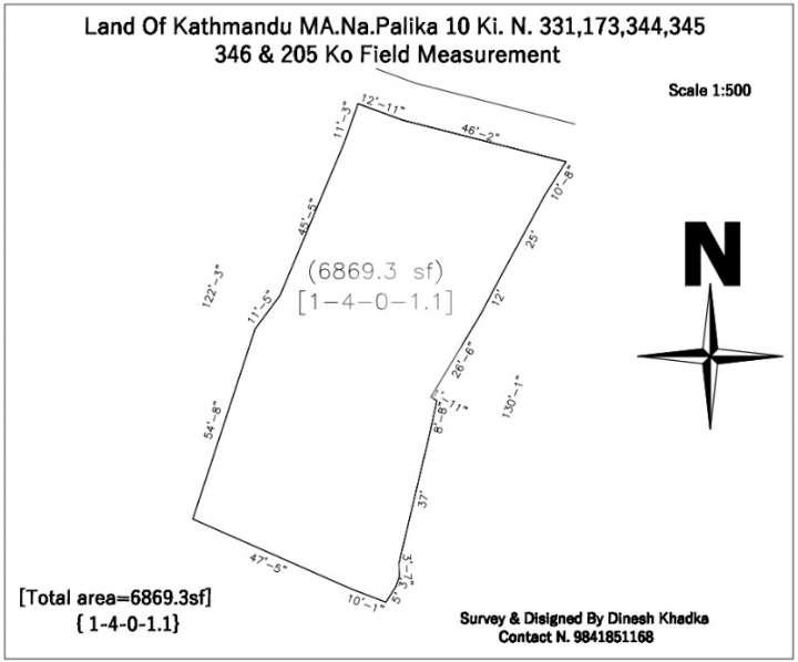 Land for Sale in Baneshwor